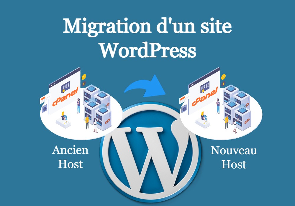 Migration de WordPress
